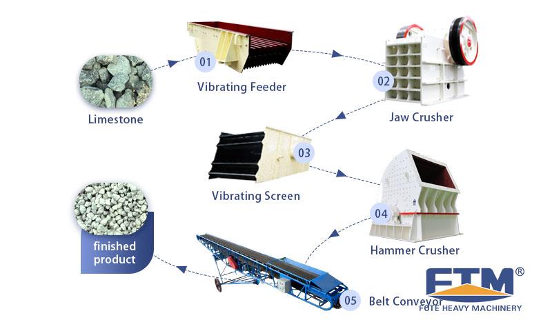 Basalt,Diabase Stone Crusher.jpg