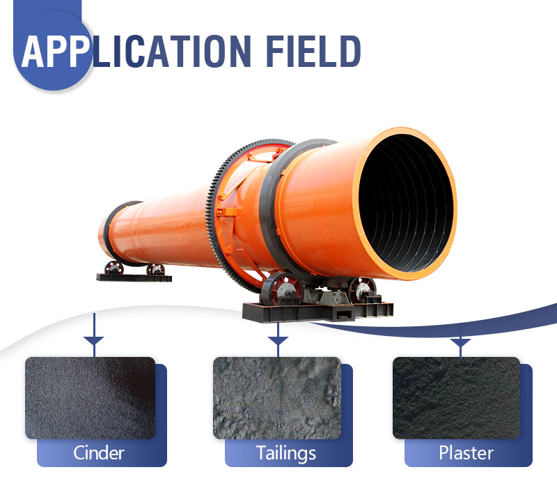 Coal Dryer Application.jpg