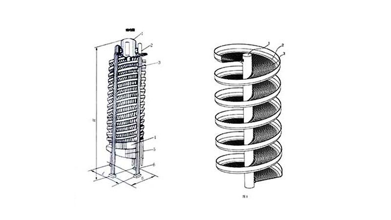 Spiral Chute Structure.jpg