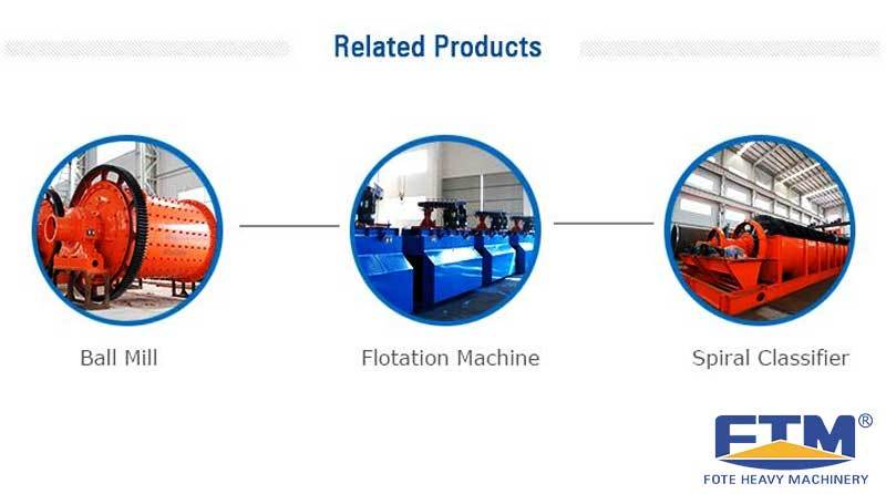 Flotation Plant Related Products.jpg