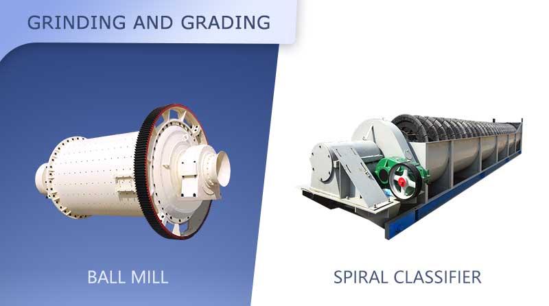 Ball Mill And Spiral Classifier.jpg