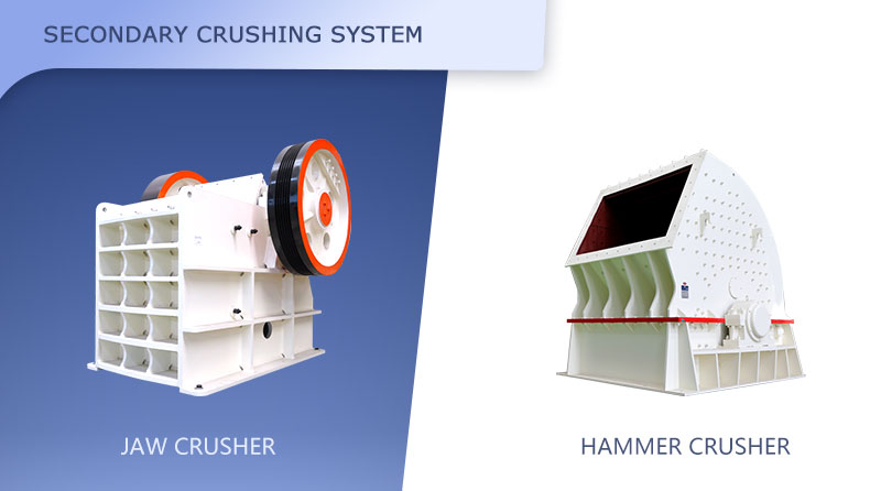 Jaw Crusher and Hammer Crusher.jpg
