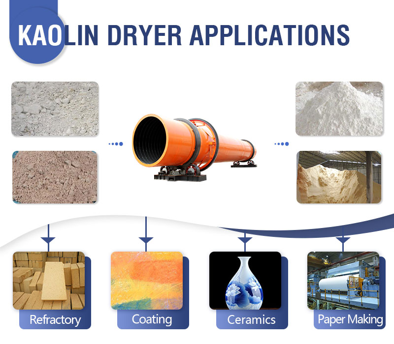 Kaolin Dryer Applications.jpg