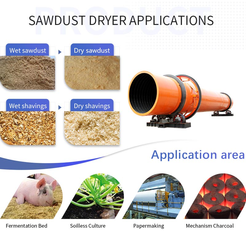 Sawdust Dryer Applications.jpg
