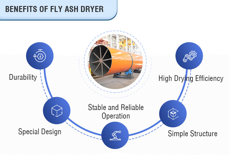 Fly Ash Dryer Advantages.jpg