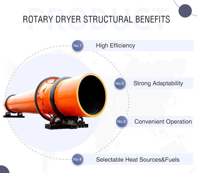 Rotary Dryer Advantages