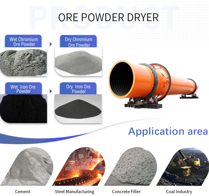 Ore Powder Dryer Applications.jpg