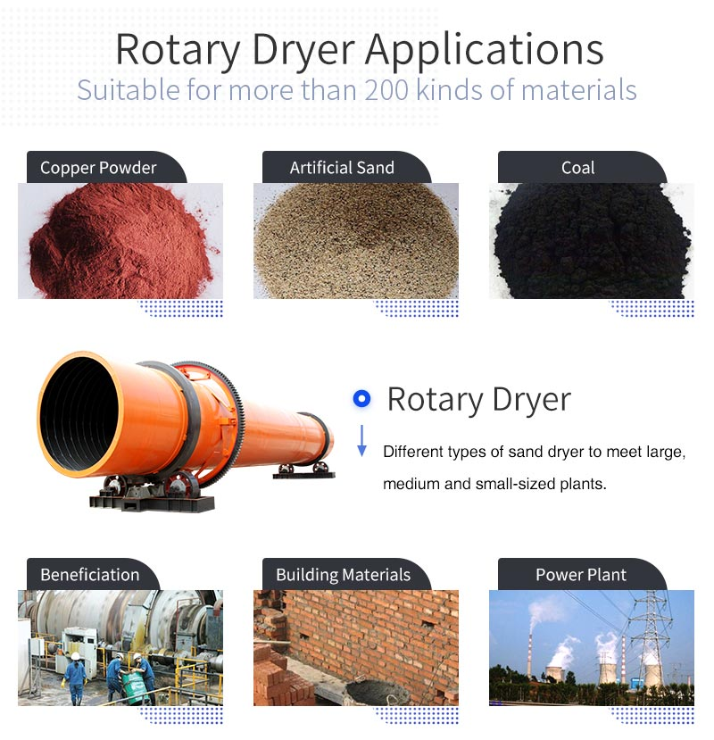 Rotary Dryer Applications.jpg