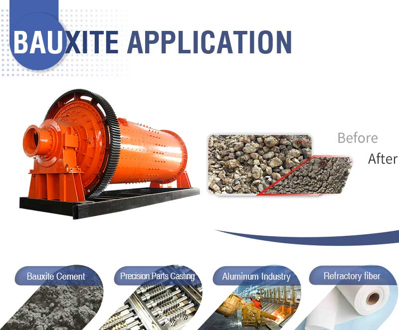 Bauxite Application.jpg