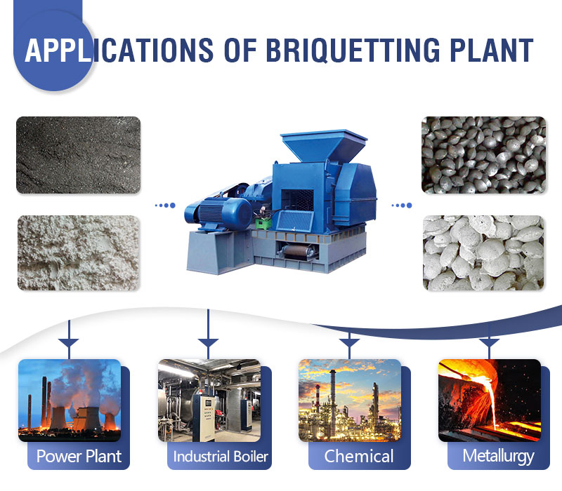 briquetting plant applications.jpg