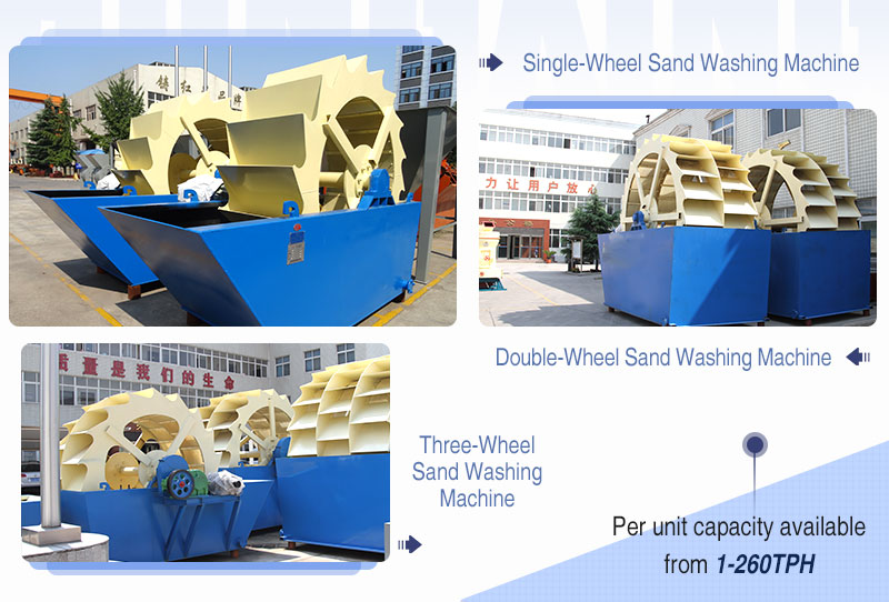 Fote Sand Washing Machines.jpg