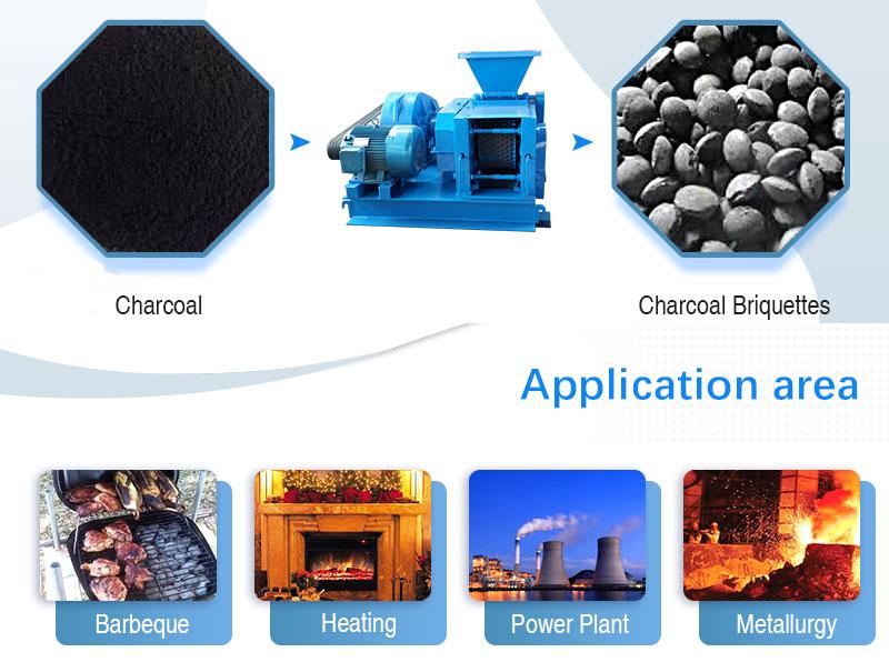 Applications of Charcoal.jpg