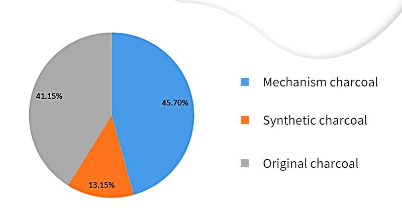Global Charcoal Consumption.jpg