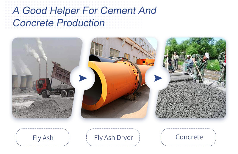 Fly Ash in Cement and Concrete.jpg