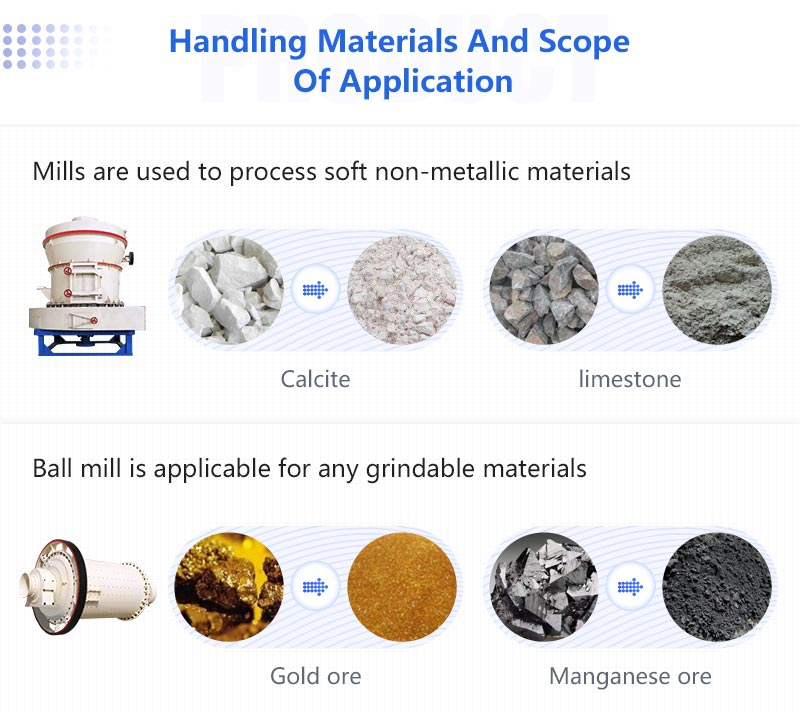 Applications examples of ball mill and grinding mill.jpg