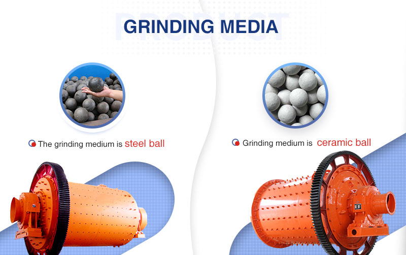 Different Ball Mill Grinding Media.jpg