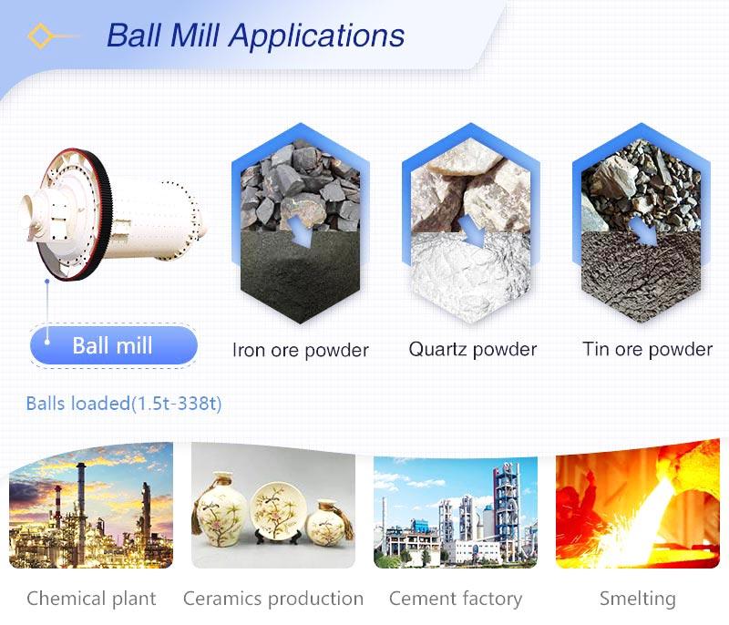 Applications of ball mill.jpg