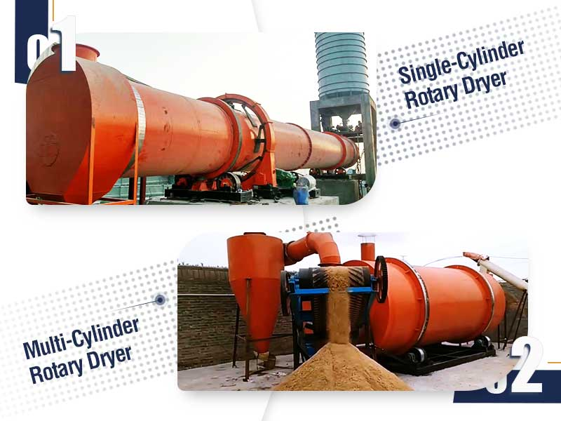 Single-Cylinder Rotary Dryer and Multi-Cylinder Rotary Dryer