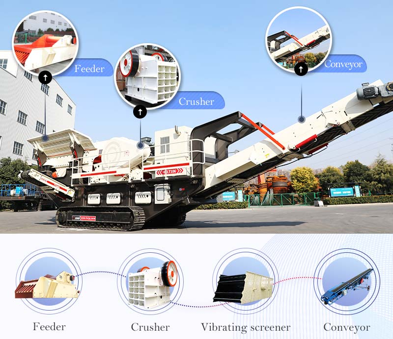 Configurations of Fote Mobile Crusher.jpg