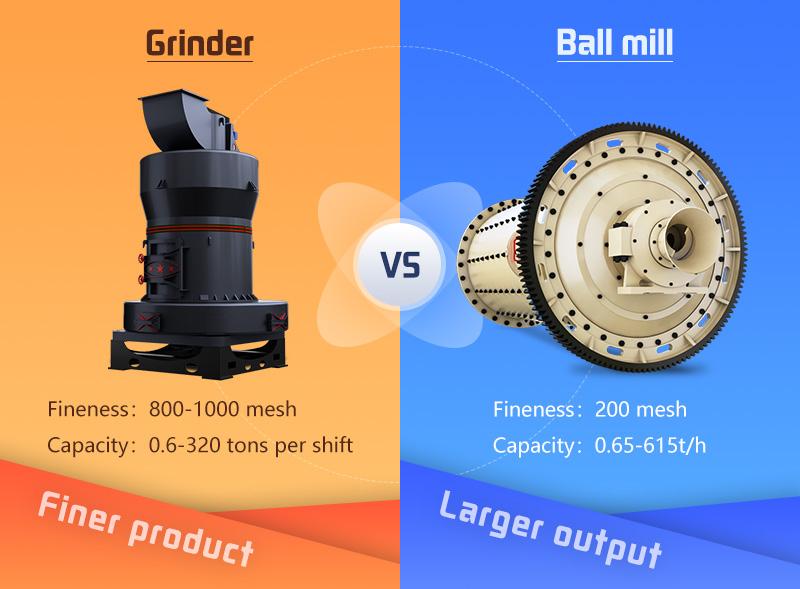 use grinder or ball mill to make  talcum powder.jpg
