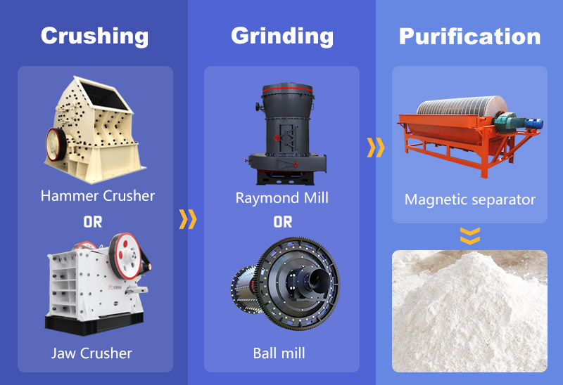 machines mainly  used in talcum powder production.jpg