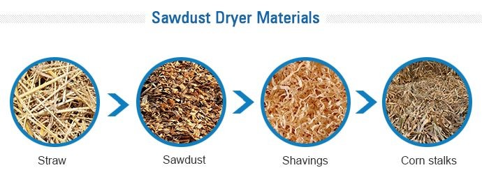sawdust dryer materials