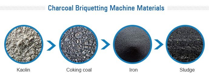 Charcoal briquetting machine materials