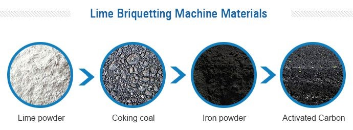 Lime Briquetting Machine Materials