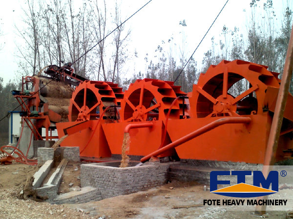 Preparation for the Investment of Sand Washing Plant