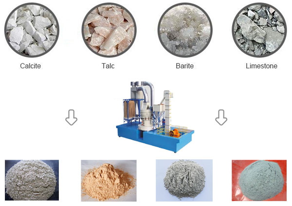 Some Applied Materials of Powder Making Plant