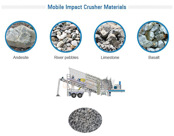mobile impact crusher materials