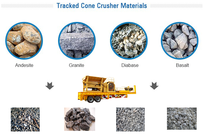 Tracked Cone Crusher Materials
