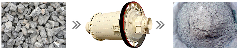 Dry Type Ball Mill used for Production of Powdery Materials